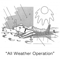 U2 Manual - All Weather Operation
